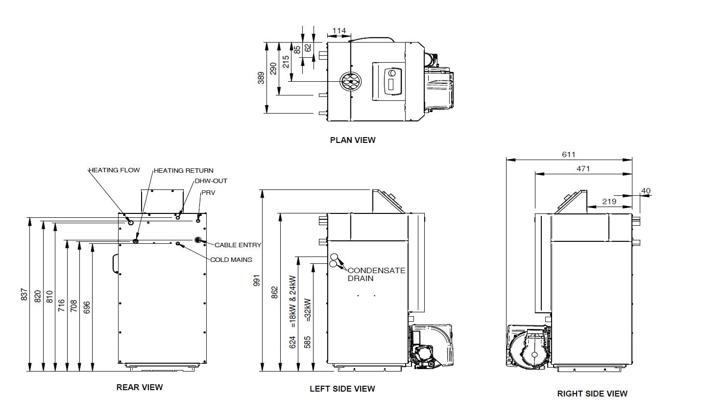 Διαστάσεις Boiler House